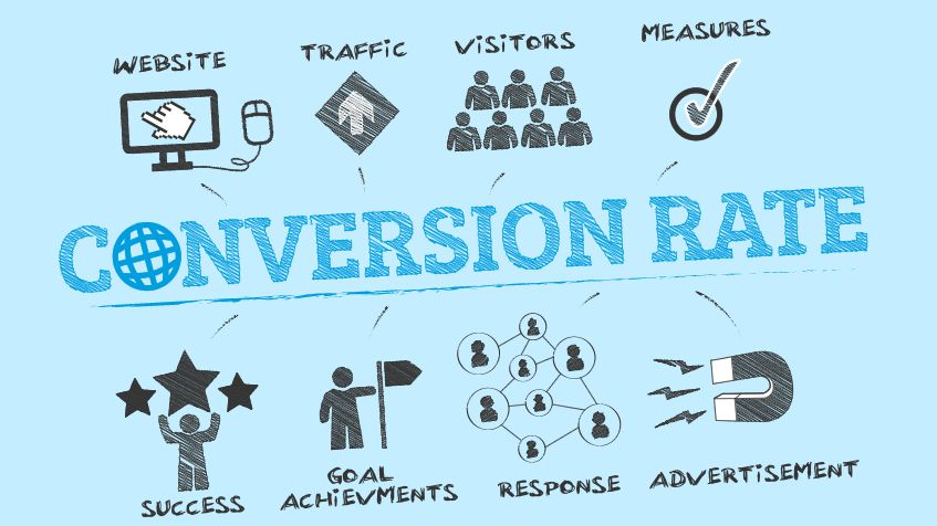 5 Steps To Improve Website Conversion Rates