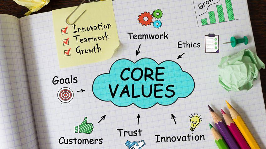 Define Your Business Core Values